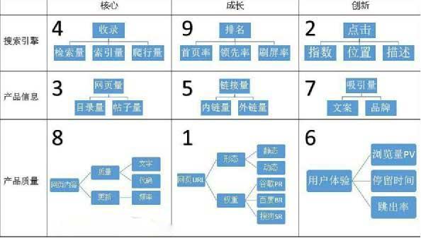 溧阳网络公司教您行业性网站如何优化