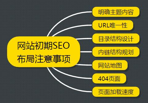 溧阳网站建设之初SEO布局要注意哪些方面?